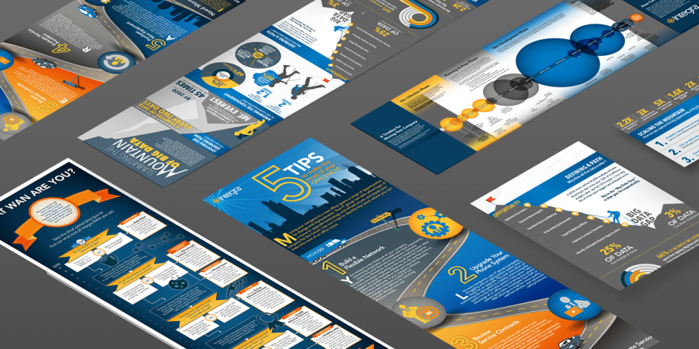 Integrated Outbound Campaign & Messaging for Integra, preview