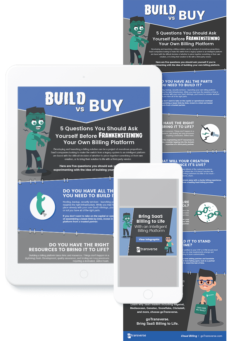 Build vs. Buy infographic for GoTransverse