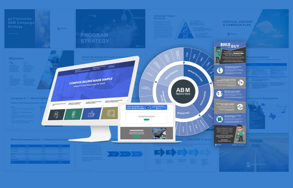 Mosaic of a complete ABM campaign for GoTransverse including landing page, digital ads, ABM tech stack and build vs. buy