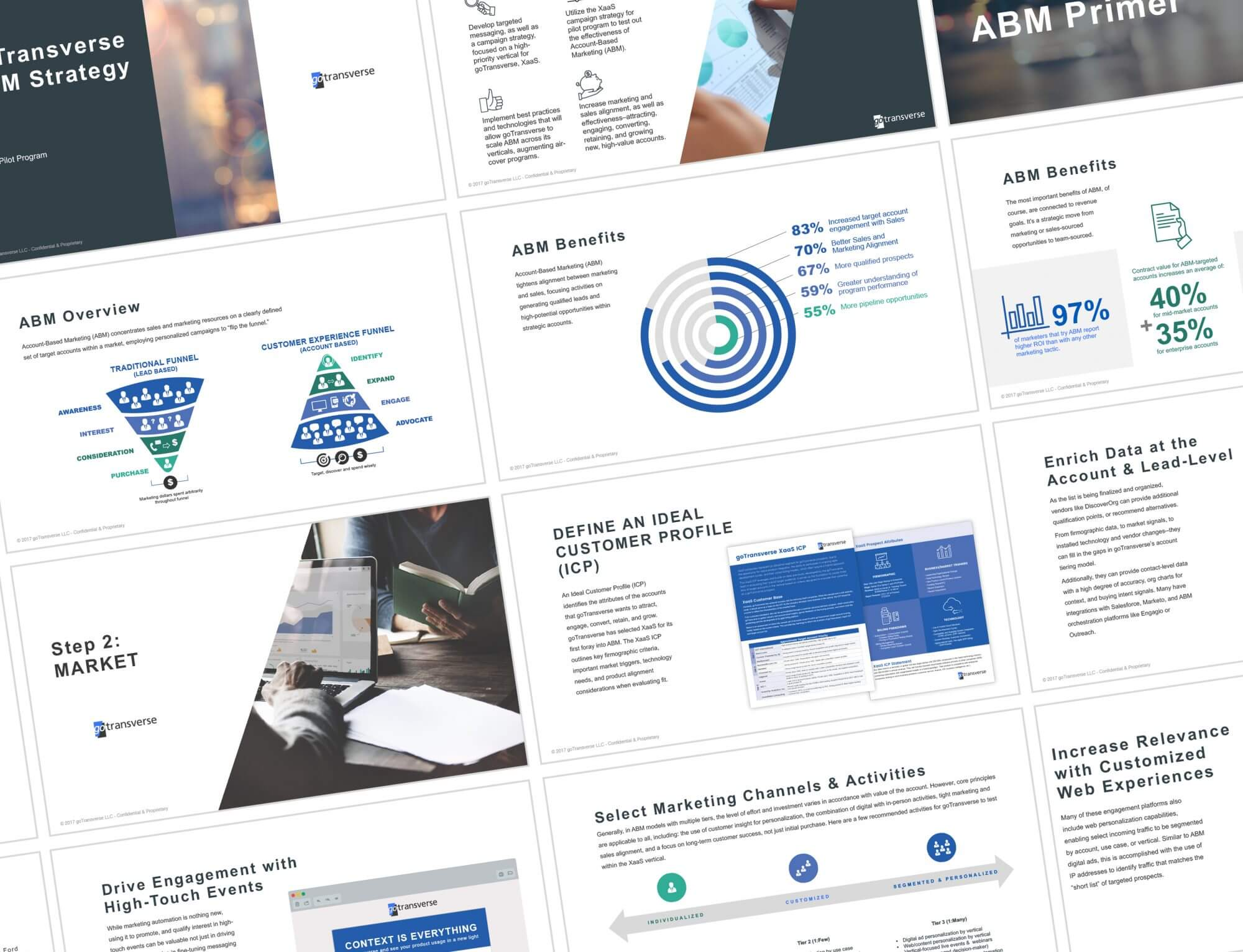 ABM Framework example presentation design inspiration help with infographic elements