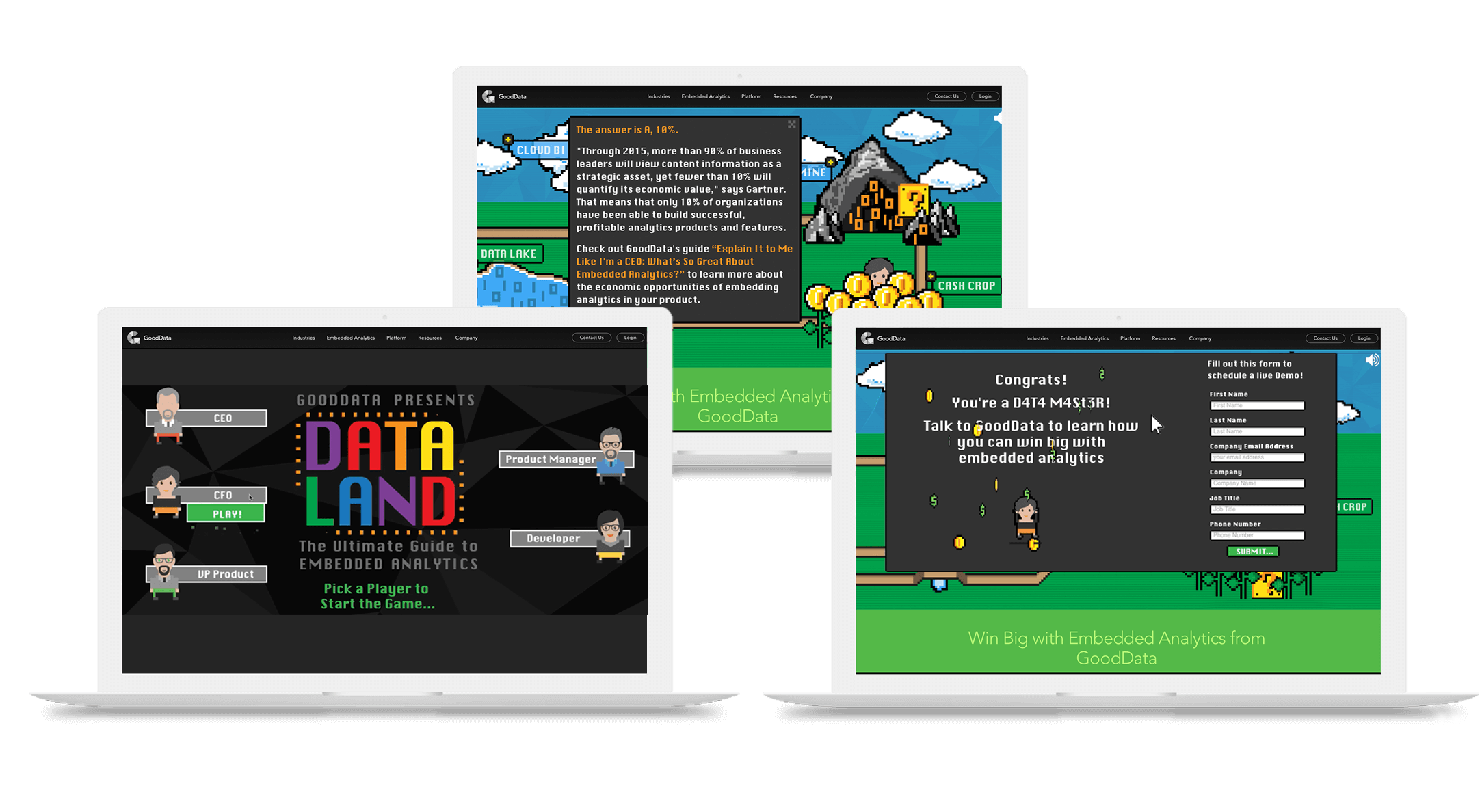 Dataland experience game provided customized data analytics around each of GoodData's defined buyer personas.