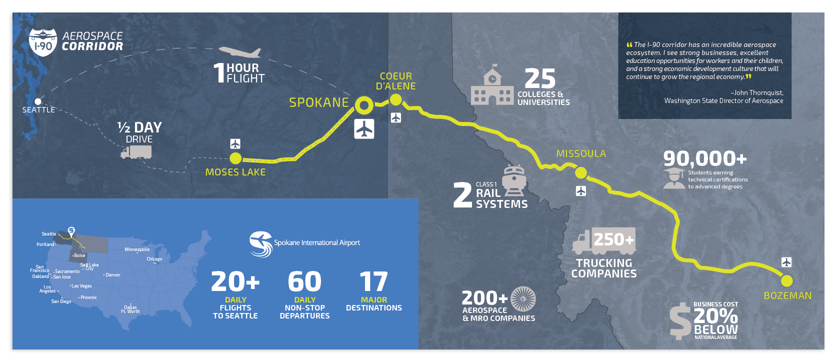 I-90 brochure and stats map for a corporate transportation company