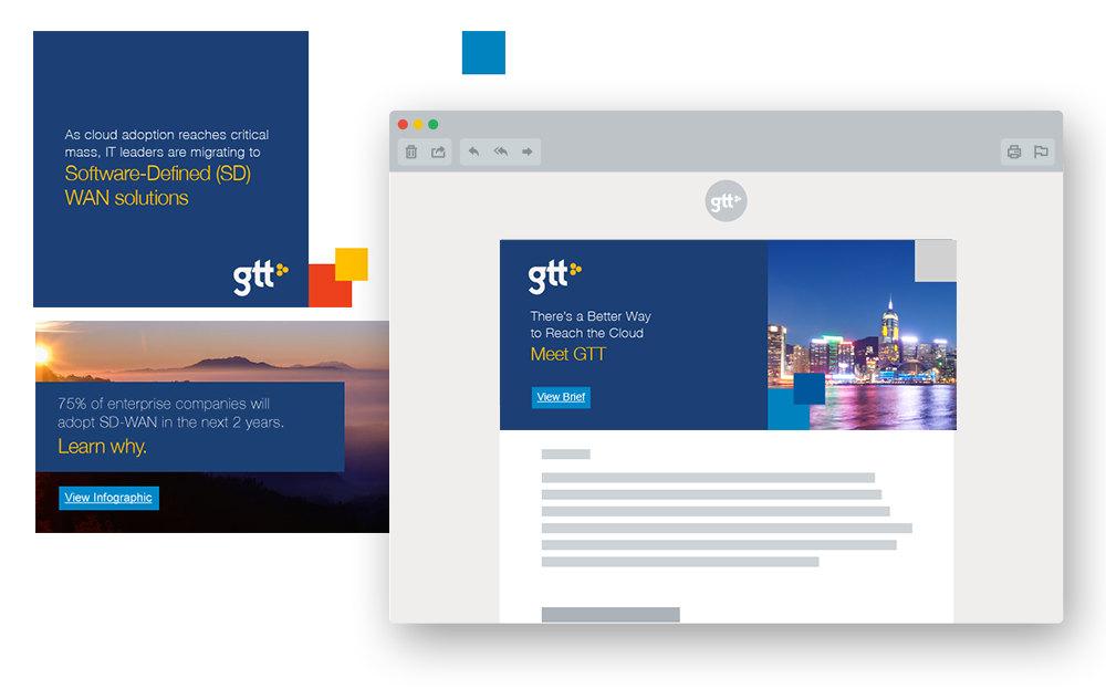 GTT landing page examples for a Multinational Enterprise Telecom Provider