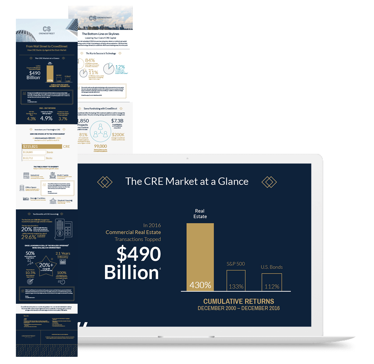 persona-specific infographics to highlight the financial state of both the CRE industry and CRE investing example